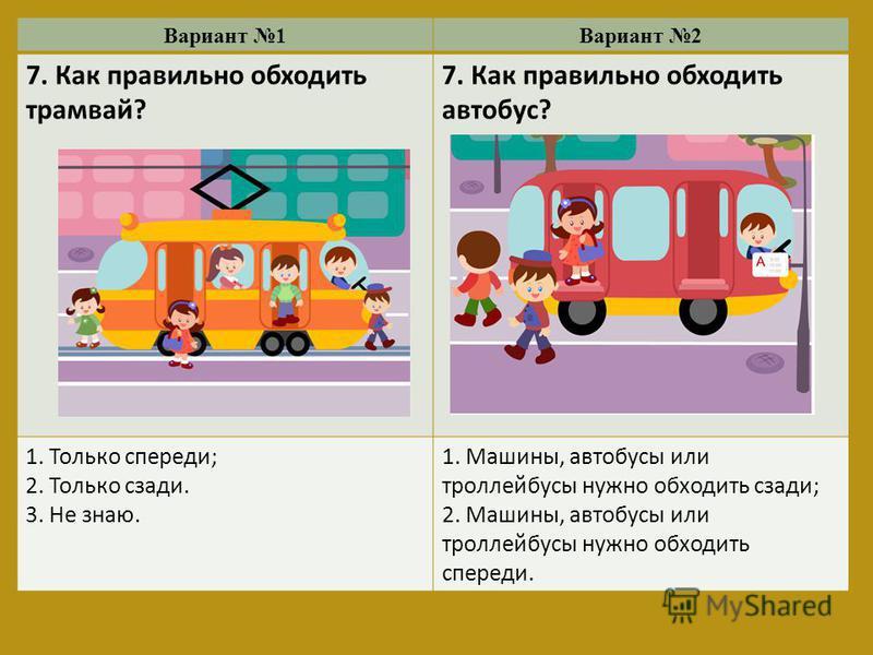 Вариант 1Вариант 2 7. Как правильно обходить трамвай? 7. Как правильно обходить автобус? 1. Только спереди; 2. Только сзади. 3. Не знаю. 1. Машины, автобусы или троллейбусы нужно обходить сзади; 2. Машины, автобусы или троллейбусы нужно обходить спер