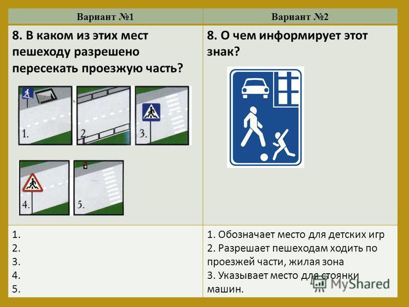 Вариант 1Вариант 2 8. В каком из этих мест пешеходу разрешено пересекать проезжую часть? 8. О чем информирует этот знак? 1. 2. 3. 4. 5. 1. Обозначает место для детских игр 2. Разрешает пешеходам ходить по проезжей части, жилая зона 3. Указывает место