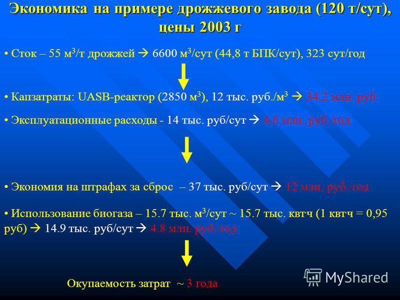 Распределение между собственниками (Россия+Украина, 21 реактор) Интернациональные компании легче совладают с инвестициями (также имеют прогрессивную экологическую культуру и испытывают больший прессинг со стороны местных властей)