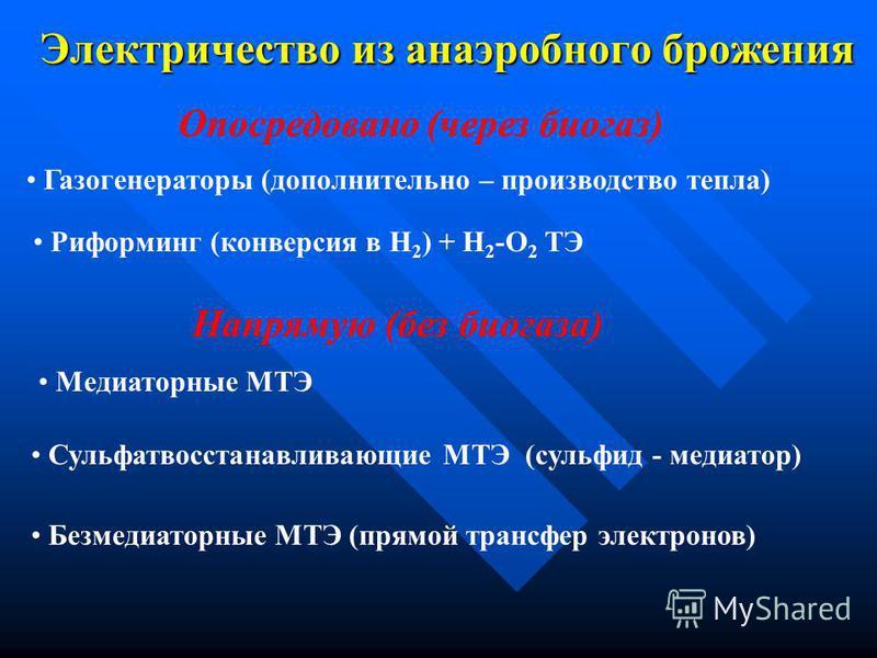 Экономика на примере дрожжевого завода (120 т/сут), цены 2003 г Сток – 55 м 3 /т дрожжей 6600 м 3 /сут (44,8 т БПК/сут), 323 сут/год Эксплуатационные расходы - 14 тыс. руб/сут 4.6 млн. руб./год Капзатраты: UASB-реактор (2850 м 3 ), 12 тыс. руб./м 3 3