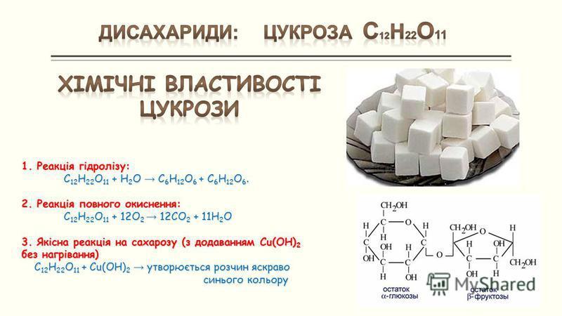 1. Реакція гідролізу: С 12 Н 22 О 11 + Н 2 О С 6 Н 12 O 6 + С 6 Н 12 O 6. 2. Реакція повного окиснення: C 12 H 22 O 11 + 12O 2 12CO 2 + 11H 2 O 3. Якісна реакція на сахарозу (з додаванням Сu(ОН) 2 без нагрівання) C 12 H 22 O 11 + Cu(OH) 2 утворюється