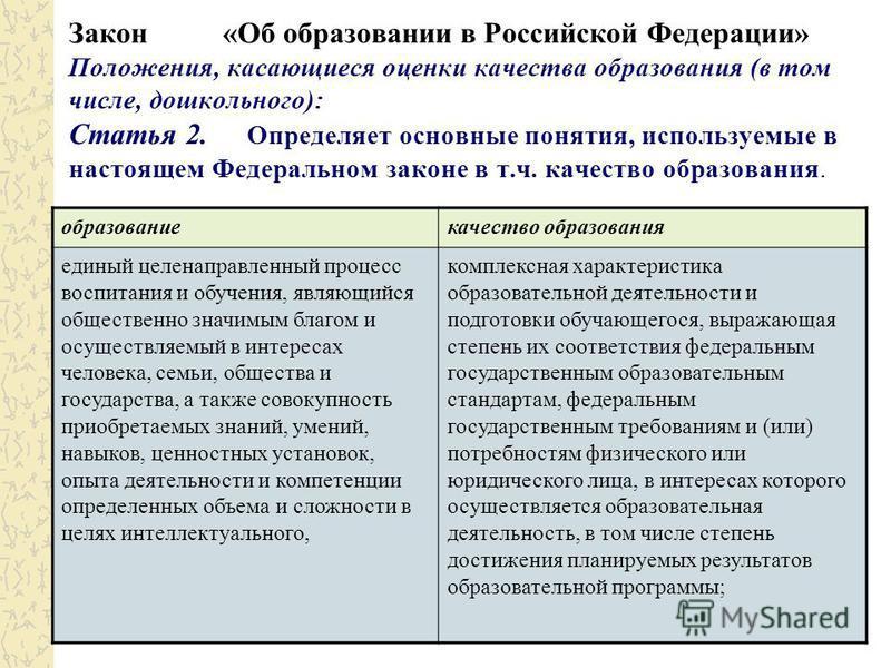 Закон «Об образовании в Российской Федерации» Положения, касающиеся оценки качества образования (в том числе, дошкольного): Статья 2. Определяет основные понятия, используемые в настоящем Федеральном законе в т.ч. качество образования. образование ка
