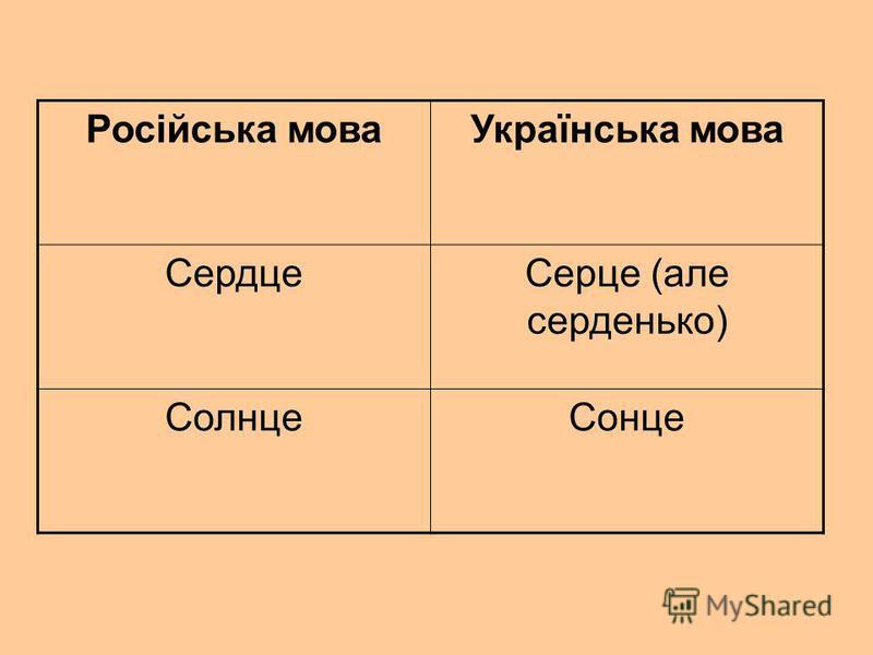 Російська моваУкраїнська мова СердцеСерце (але серденько) СолнцеСонце