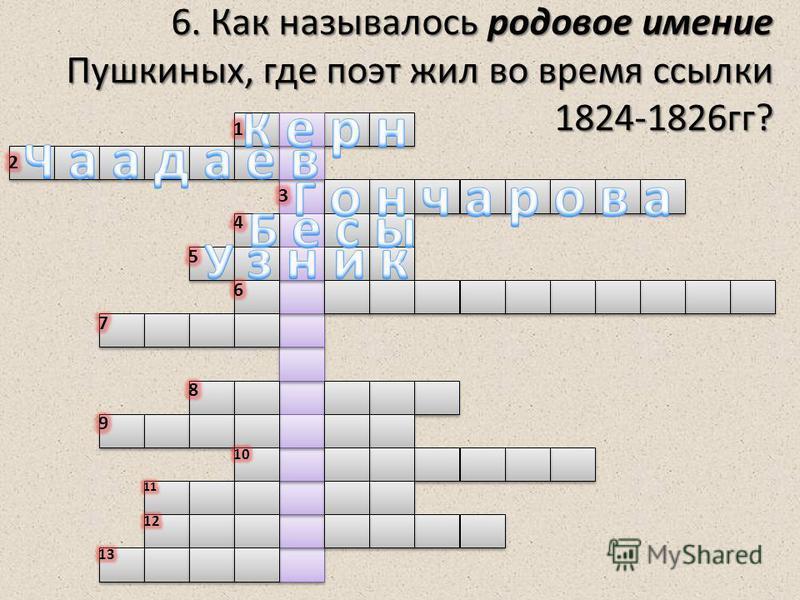 6. Как называлось родовое имение Пушкиных, где поэт жил во время ссылки 1824-1826 гг?