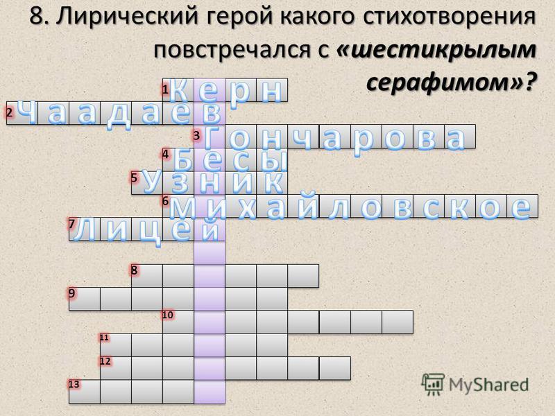 8. Лирический герой какого стихотворения повстречался с «шестикрылым серафимом»?