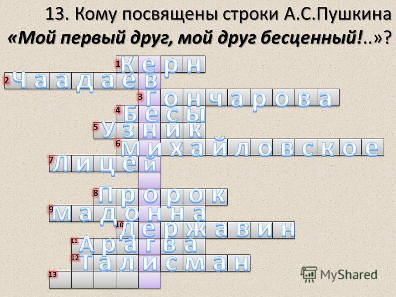 13. Кому посвящены строки А.С.Пушкина «Мой первый друг, мой друг бесценный!..»?