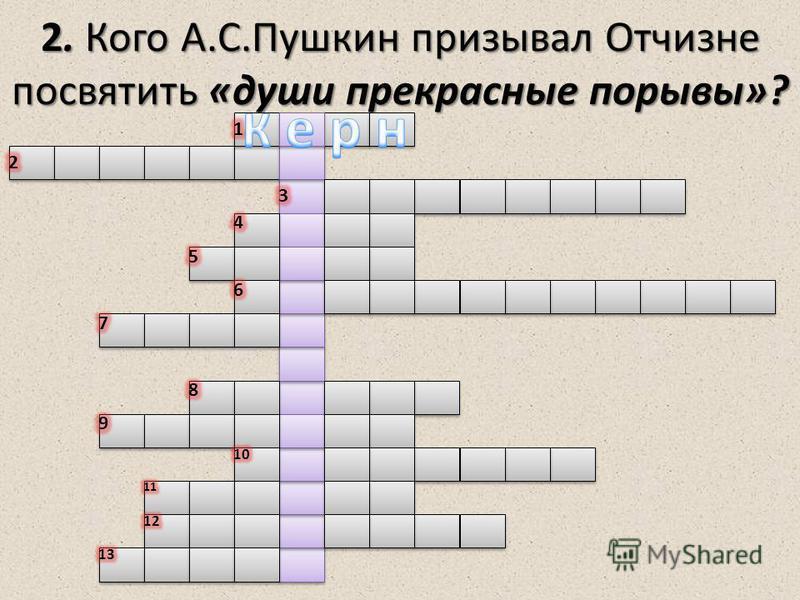 2. Кого А.С.Пушкин призывал Отчизне посвятить «души прекрасные порывы»?