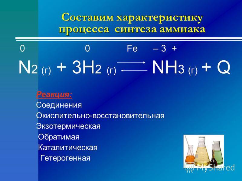 Составим характеристику процесса синтеза аммиака 0 0 Fe – 3 + N 2 (г) + 3H 2 (г) NH 3 (г) + Q Реакция: Соединения Окислительно-восстановительная Экзотермическая Обратимая Каталитическая Гетерогенная