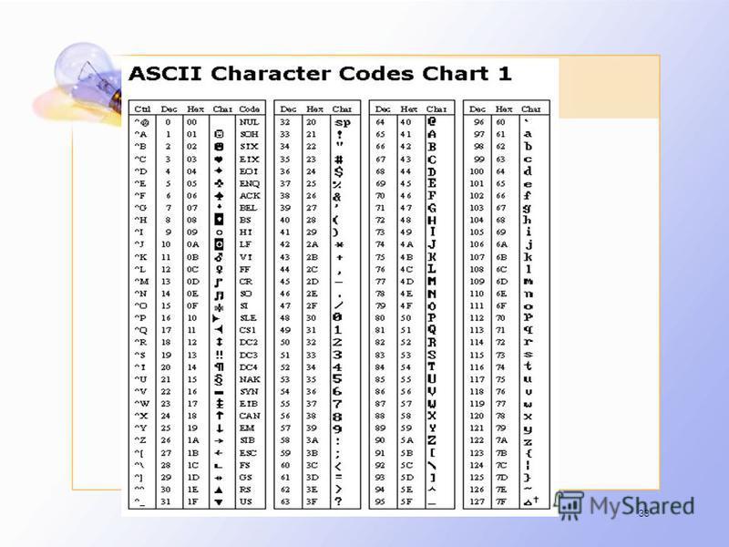 ASCII CODE 33