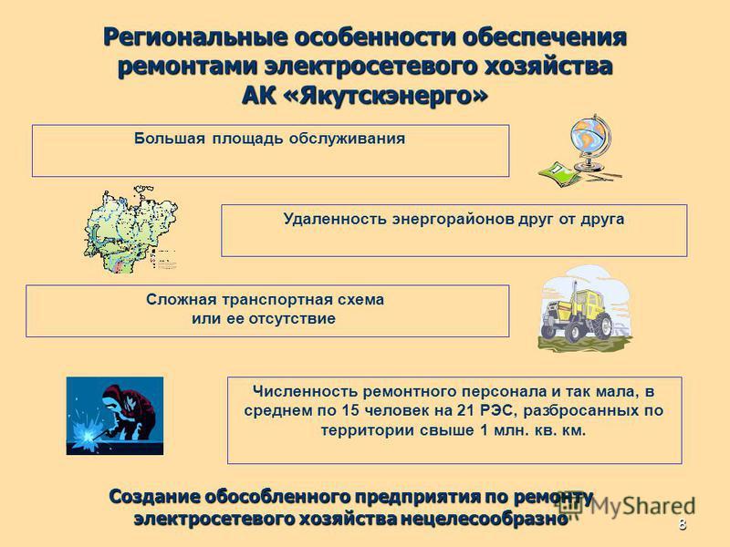 8 Региональные особенности обеспечения ремонтами электросетевого хозяйства АК «Якутскэнерго» Большая площадь обслуживания Удаленность энергорайонов друг от друга Сложная транспортная схема или ее отсутствие Численность ремонтного персонала и так мала
