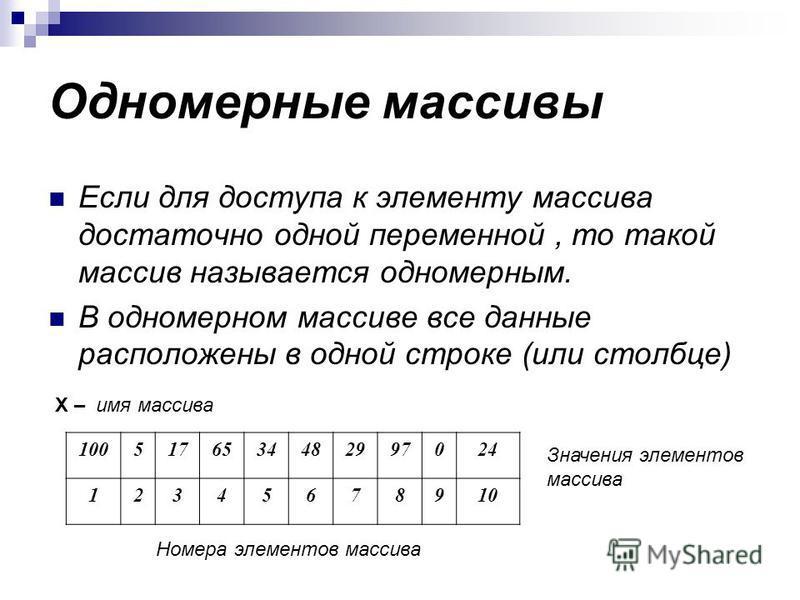 Одномерные массивы Если для доступа к элементу массива достаточно одной переменной, то такой массив называется одномерным. В одномерном массиве все данные располосены в одной строке (или столбце) X – имя массива Значения элементов массива Номера элем