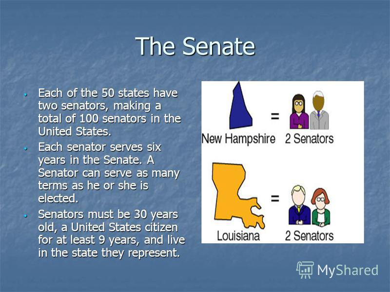 The Senate Each of the 50 states have two senators, making a total of 100 senators in the United States. Each of the 50 states have two senators, making a total of 100 senators in the United States. Each senator serves six years in the Senate. A Sena