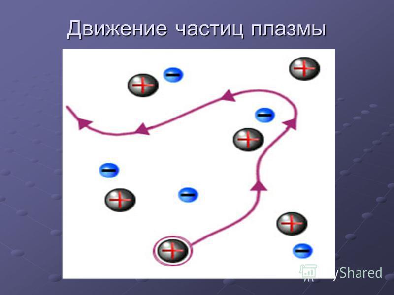 Движение частиц плазмы