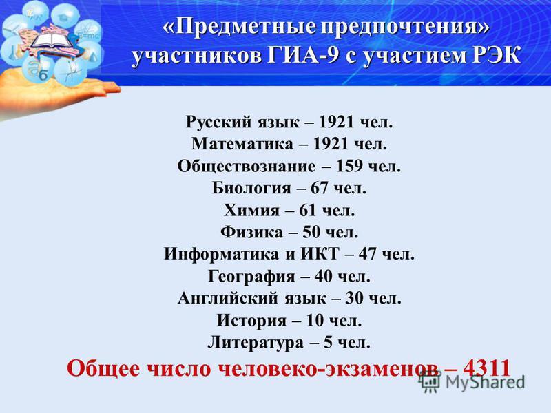 «Предметные предпочтения» участников ГИА-9 с участием РЭК Русский язык – 1921 чел. Математика – 1921 чел. Обществознание – 159 чел. Биология – 67 чел. Химия – 61 чел. Физика – 50 чел. Информатика и ИКТ – 47 чел. География – 40 чел. Английский язык –