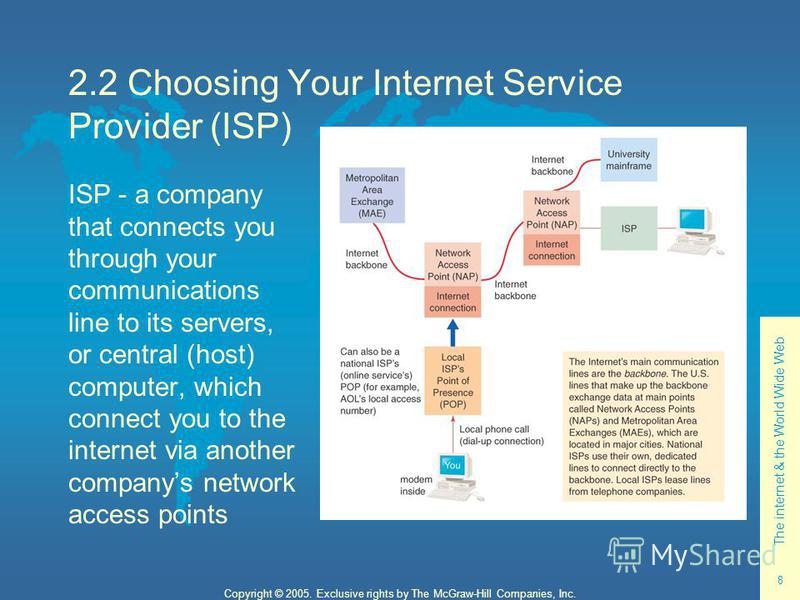 The internet & the World Wide Web 8 Copyright © 2005. Exclusive rights by The McGraw-Hill Companies, Inc. 2.2 Choosing Your Internet Service Provider (ISP) ISP - a company that connects you through your communications line to its servers, or central