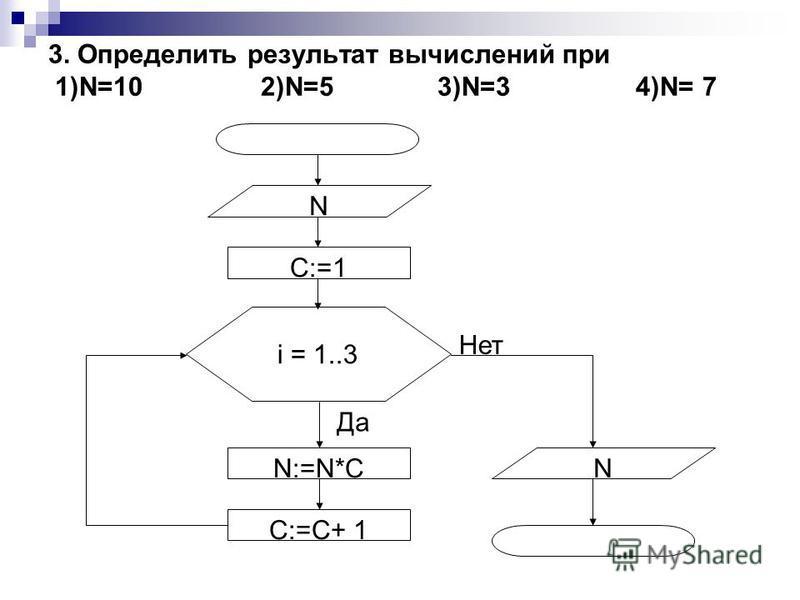 3. Определить результат вычислений при 1)N=10 2)N=5 3)N=3 4)N= 7 Нет Да C:=1 N:=N*C C:=C+ 1 N N i = 1..3