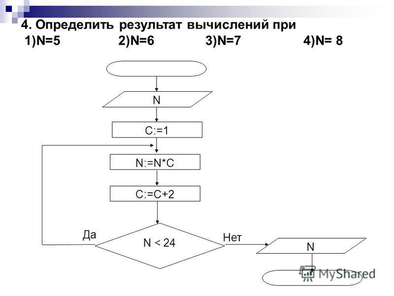 Нет Да C:=1 N:=N*C C:=C+2 N < 24 N N 4. Определить результат вычислений при 1)N=5 2)N=6 3)N=7 4)N= 8