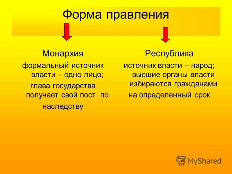 Формы государства: Форма государства – это способ организации и осуществления государственной власти на территории. Форма государства форма форма политическийй правления государственного режим устройства