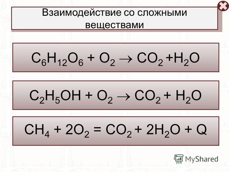 CH 4 + O 2 CO 2 + H 2 O C 2 H 5 OH + 3O 2 = 2CO 2 + 3H 2 O C 2 H 5 OH + O 2 CO 2 + H 2 O С 6 H 12 O 6 + 6O 2 = 6СO 2 + 6H 2 O C 6 H 12 O 6 + O 2 СO 2 +H 2 O CH 4 + 2O 2 = CO 2 + 2H 2 O + Q Взаимодействие со сложными веществами