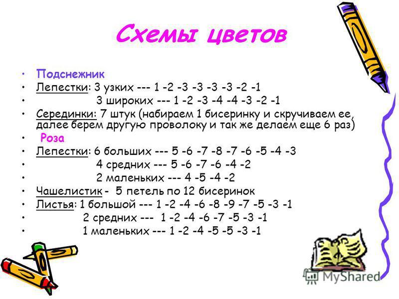 Схемы цветов Подснежник Лепестки: 3 узких --- 1 -2 -3 -3 -3 -3 -2 -1 3 широких --- 1 -2 -3 -4 -4 -3 -2 -1 Серединки: 7 штук (набираем 1 бисеринку и скручиваем ее, далее берем другую проволоку и так же делаем еще 6 раз) Роза Лепестки: 6 больших --- 5