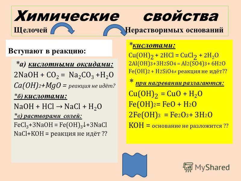 Химические свойства Щелочей Вступают в реакцию : * а ) кислотными оксидами : 2NaOH + CO 2 = Na 2 CO 3 +H 2 O Ca(OH) 2 +MgO = реакция не идёт? * б ) кислотами : NaOH + HCl NaCl + H 2 O * в ) растворами солей : FeCl 3 +3NaOH = Fe(OH) 3+3NaCl NaCl+KOH =