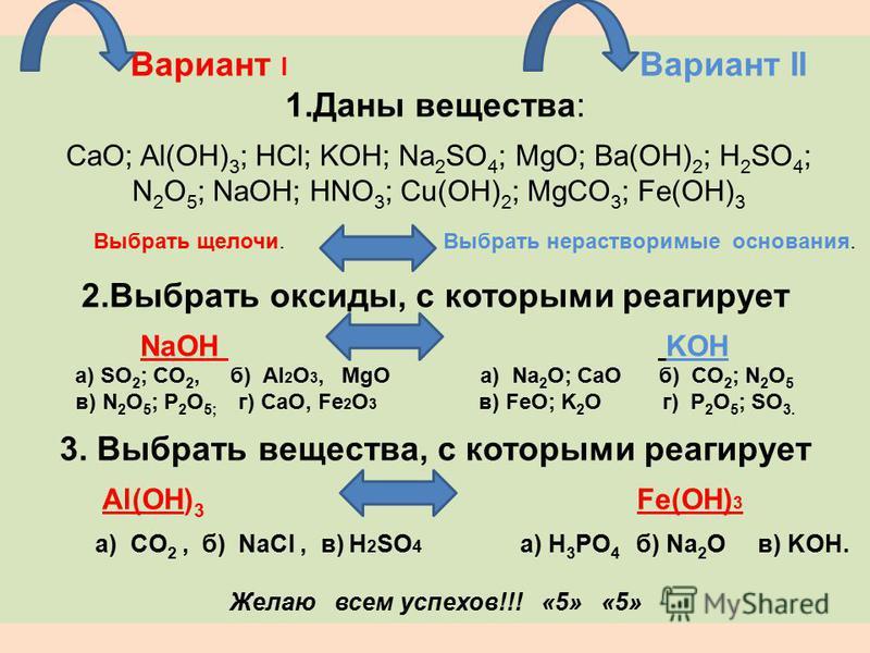 Вариант I Вариант II 1. Даны вещества: CaO; Al(OH) 3 ; HCl; KOH; Na 2 SO 4 ; MgO; Ba(OH) 2 ; H 2 SO 4 ; N 2 O 5 ; NaOH; HNO 3 ; Cu(OH) 2 ; MgCO 3 ; Fe(OH) 3 Выбрать щелочи. Выбрать нерастворимые основания. 2. Выбрать оксиды, с которыми реагирует NaOH