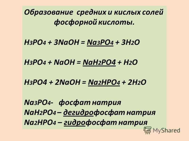 Образование средних и кислых солей фосфорной кислоты. H 3 PO 4 + 3NaOH = Na 3 PO 4 + 3H 2 O H 3 PO 4 + NaOH = NaH 2 PO4 + H 2 O H 3 PO4 + 2NaOH = Na 2 HPO 4 + 2H 2 O Na 3 PO 4 - фосфат натрия NaH 2 PO 4 – дигидрофосфат натрия Na 2 HPO 4 – гидрофосфат