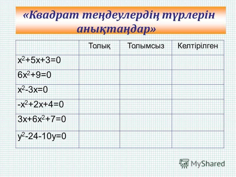 ТОЛЫМСЫЗ КВАДРАТ ТЕ Ң ДЕУЛЕРДІ ШЕШУ в=0 ах 2 +с=0 с=0 ах 2 +вх=0 в,с=0 ах 2 =0 1. Те ң деуді ң сол жа қ б ө лігіндегі с те ң деуді ң о ң жа қ б ө лігіне ө теді. ах 2 = -с 2.Те ң деуді ң екі жа қ б ө лігінде а б ө леміз. х 2 = -с/а 3.Егер –с/а>0 –екі