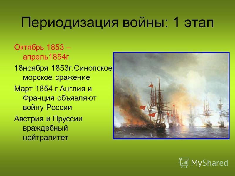 Периодизация войны: 1 этап Октябрь 1853 – апрель 1854 г. 18 ноября 1853 г.Синопское морское сражение Март 1854 г Англия и Франция объявляют войну России Австрия и Пруссии враждебный нейтралитет