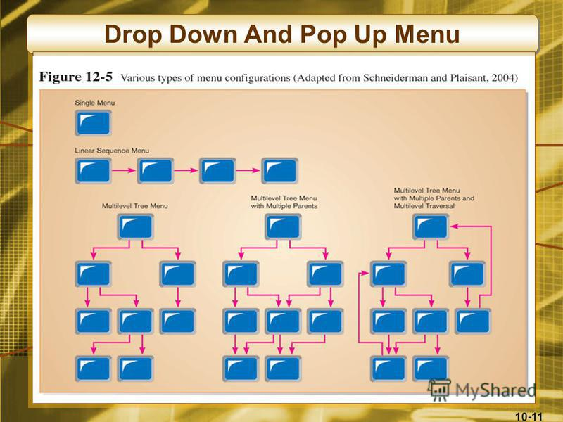 10-11 Drop Down And Pop Up Menu