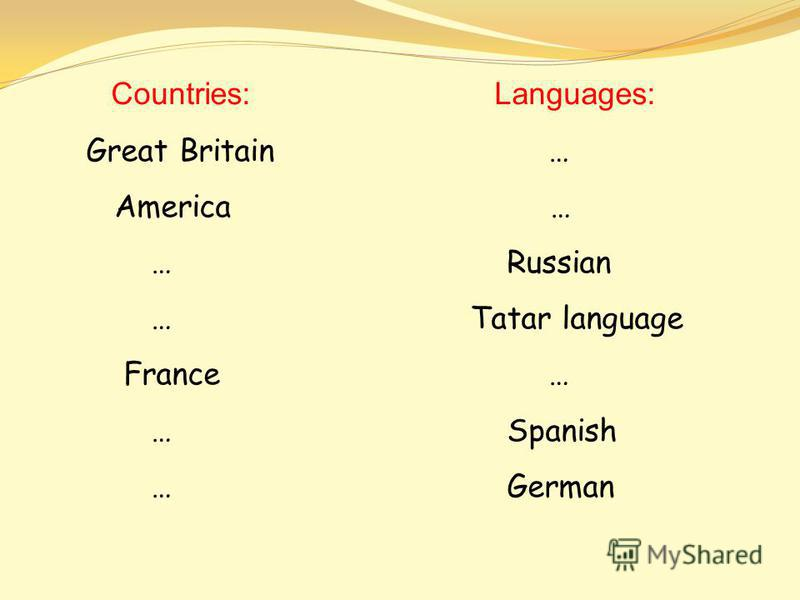 Countries: Languages: Great Britain … America … … Russian … Tatar language France … … Spanish … German