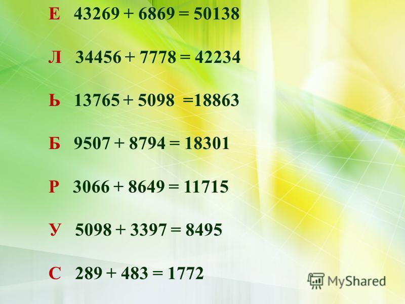 Е 43269 + 6869 = 50138 Л 34456 + 7778 = 42234 Ь 13765 + 5098 =18863 Б 9507 + 8794 = 18301 Р 3066 + 8649 = 11715 У 5098 + 3397 = 8495 С 289 + 483 = 1772