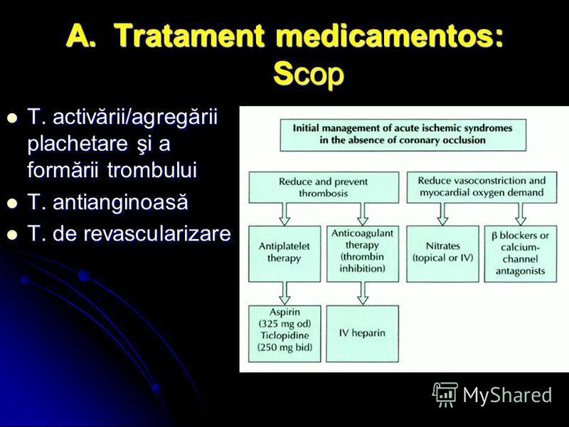 A.Tratament medicamentos: Scop T. activării/agregării plachetare şi a formării trombului T. activării/agregării plachetare şi a formării trombului T. antianginoasă T. antianginoasă T. de revascularizare T. de revascularizare