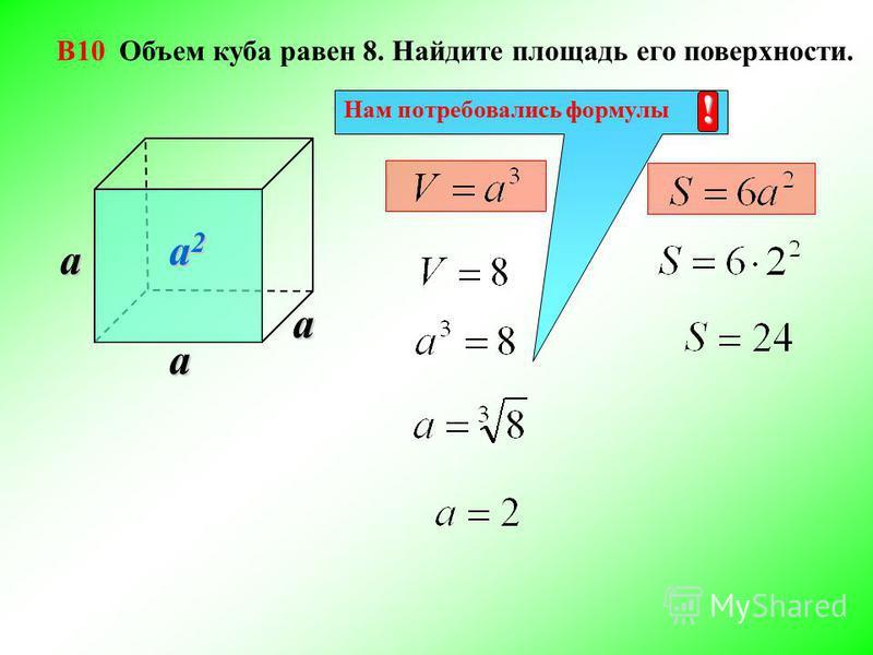 В10 Объем куба равен 8. Найдите площадь его поверхности. a2a2a2a2 aaa Нам потребовались формулы !