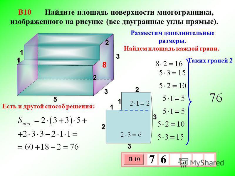 55 3 3 1 122 Таких граней 2 3 х 1 0 х В 10 7 6 1 1 1 1 3 3 2 8 2 В10 Найдите площадь поверхности многогранника, изображенного на рисунке (все двугранные углы прямые). Разместим дополнительные размеры. Найдем площадь каждой грани. Есть и другой способ