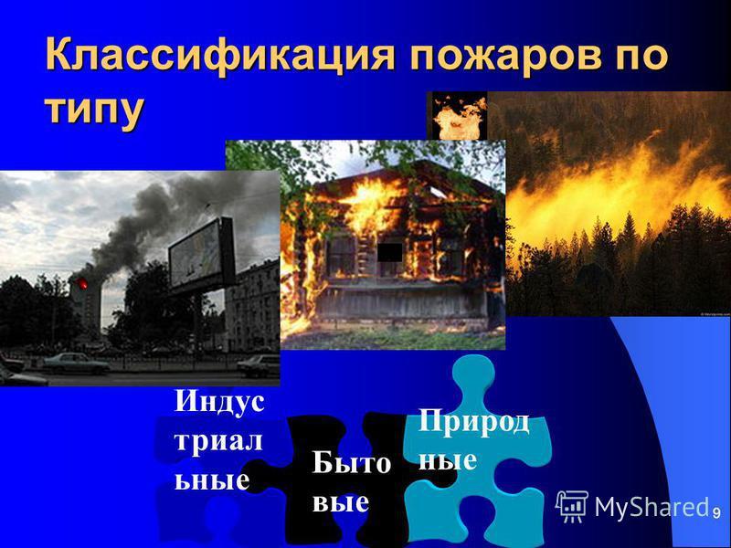 9 Классификация пожаров по типу Быто вые Природ ные Индус триал ьные