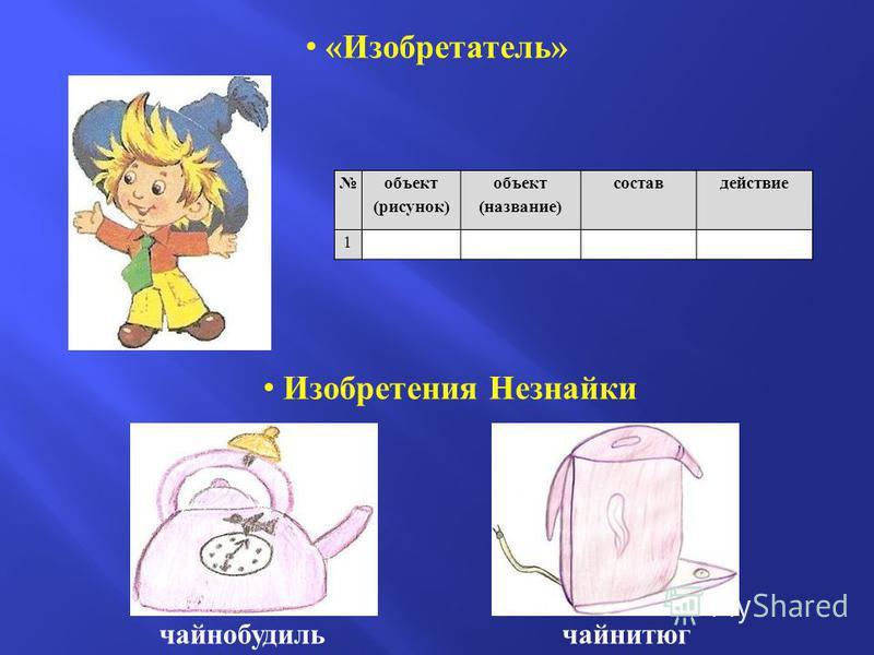 «Изобрнетатель» объект (рисунок) объект (название) состав действие 1 Изобрнетения Незнайки чайнобудильчайнитюг