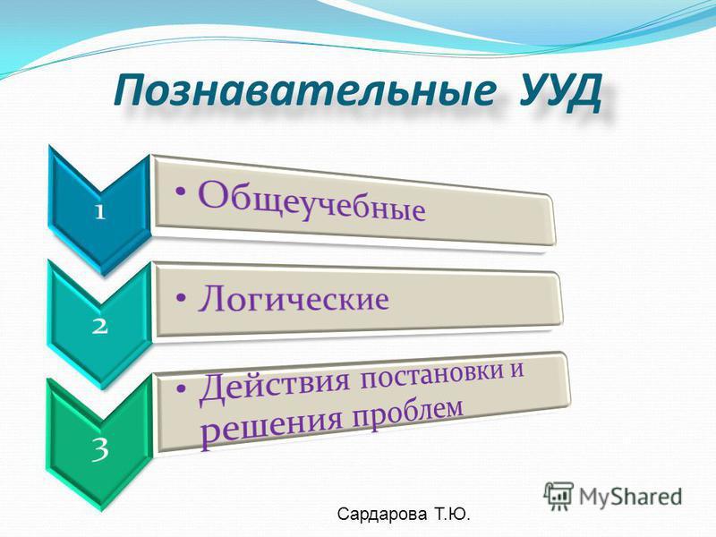 Познавательные УУД Сардарова Т.Ю.