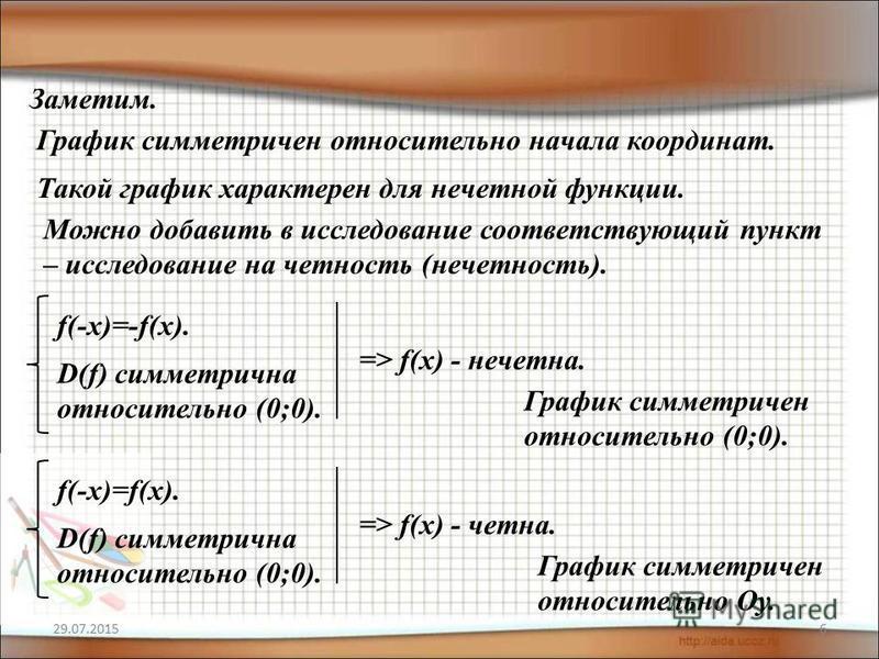 29.07.20156 Заметим. График симметричен относительно начала координат. Такой график характерен для нечетной функции. f(-x)=-f(x). D(f) симметрична относительно (0;0). Можно добавить в исследование соответствующий пункт – исследование на четность (неч