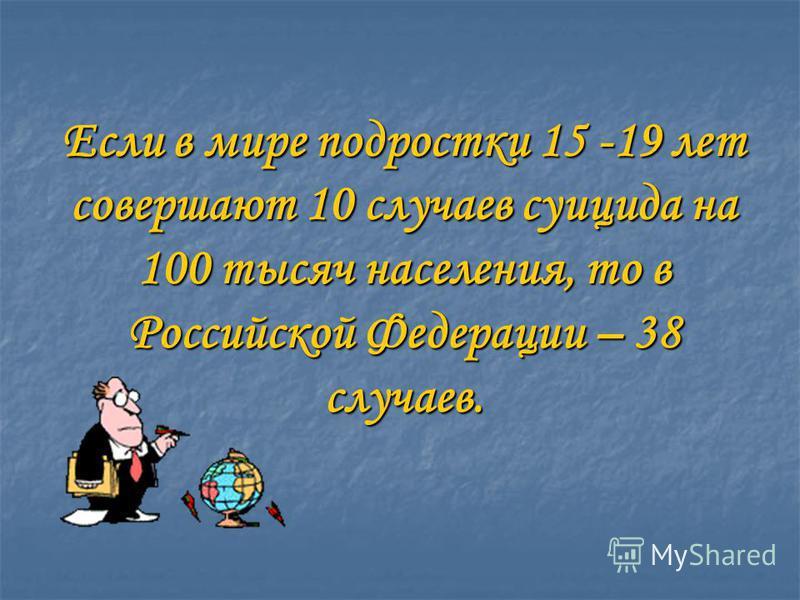 Если в мире подростки 15 -19 лет совершают 10 случаев суицида на 100 тысяч населения, то в Российской Федерации – 38 случаев.