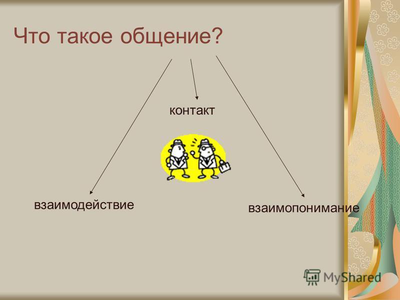 Что такое общение? взаимодействие контакт взаимопонимание