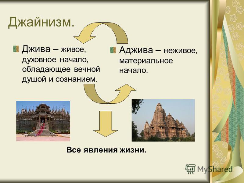 Джайнизм. Джива – живое, духовное начало, обладающее вечной душой и сознанием. Аджива – неживое, материальное начало. Все явления жизни.