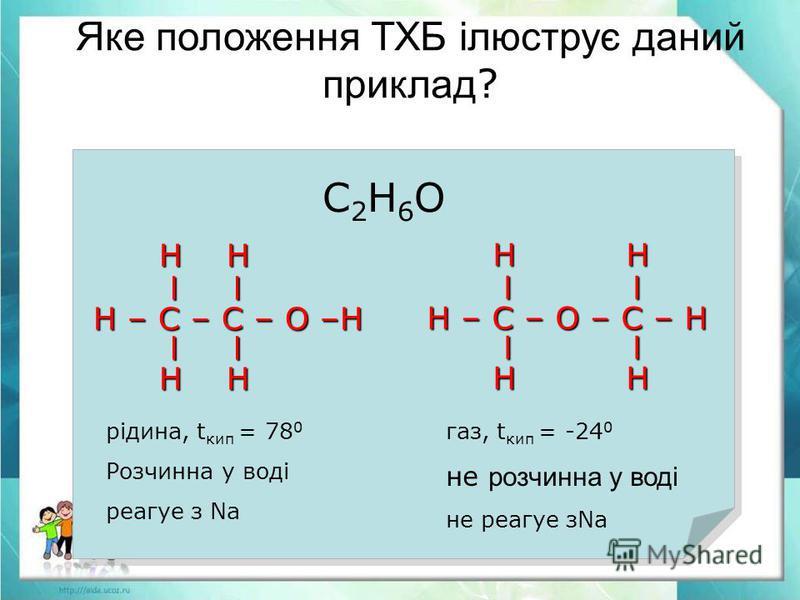 Яке положення ТХБ ілюструє даний приклад ? С2Н6ОС2Н6О Н Н l l l l Н – С – С – О –Н l l l l Н Н Н Н Н Н l l l l Н – С – О – С – Н l l l l Н Н Н Н газ, t кип = -24 0 не розчинна у воді не реагуе зNa рідина, t кип = 78 0 Розчинна у воді реагуе з Na