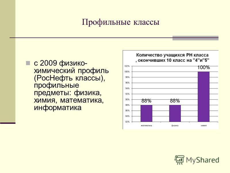 Профильные классы с 2009 физико- химический профиль (Рос Нефть классы), профильные предметы: физика, химия, математика, информатика