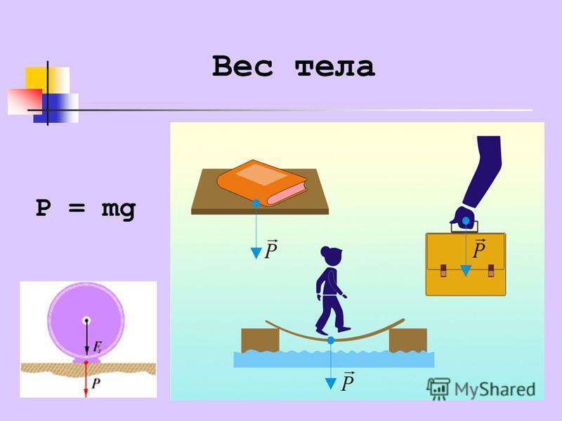 Вес тела Р = mg