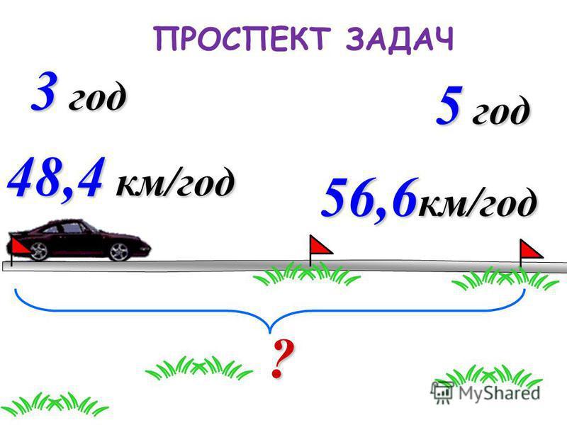 3 год 48,4 км/год 5 год 56,6 км/год ? ПРОСПЕКТ ЗАДАЧ