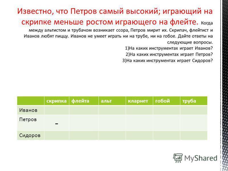 скрипкафлейтаальткларнетгобойтруба Иванов Петров - Сидоров