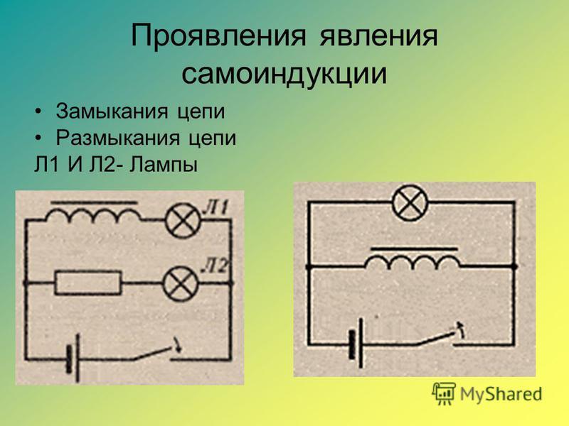 Проявления явления самоиндукции Замыкания цепи Размыкания цепи Л1 И Л2- Лампы