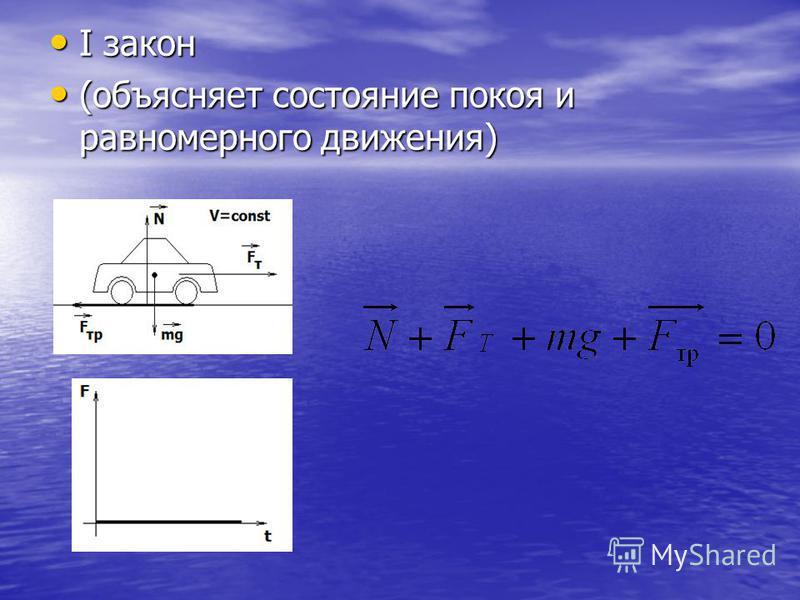 I закон I закон (объясняет состояние покоя и равномерного движения) (объясняет состояние покоя и равномерного движения)