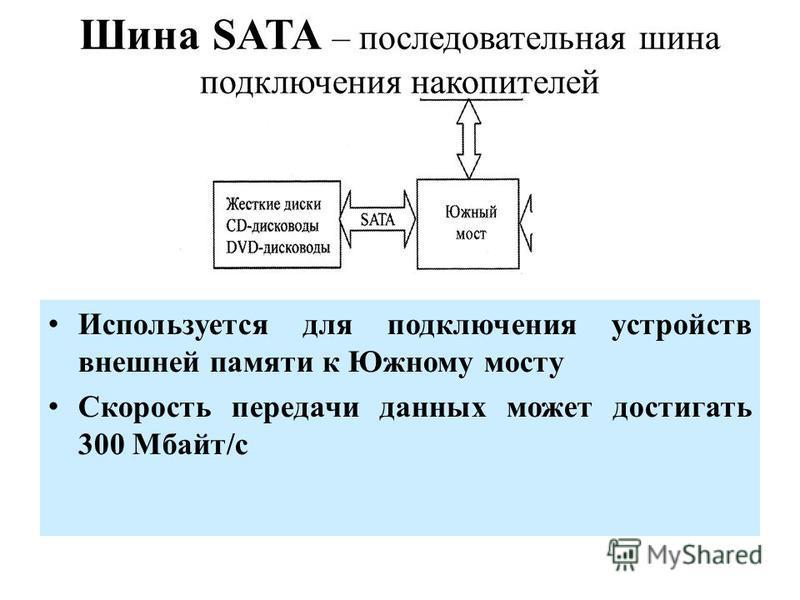 Шина SATA – последовательная шина подключения накопителей Используется для подключения устройств внешней памяти к Южному мосту Скорость передачи данных может достигать 300 Мбайт/с